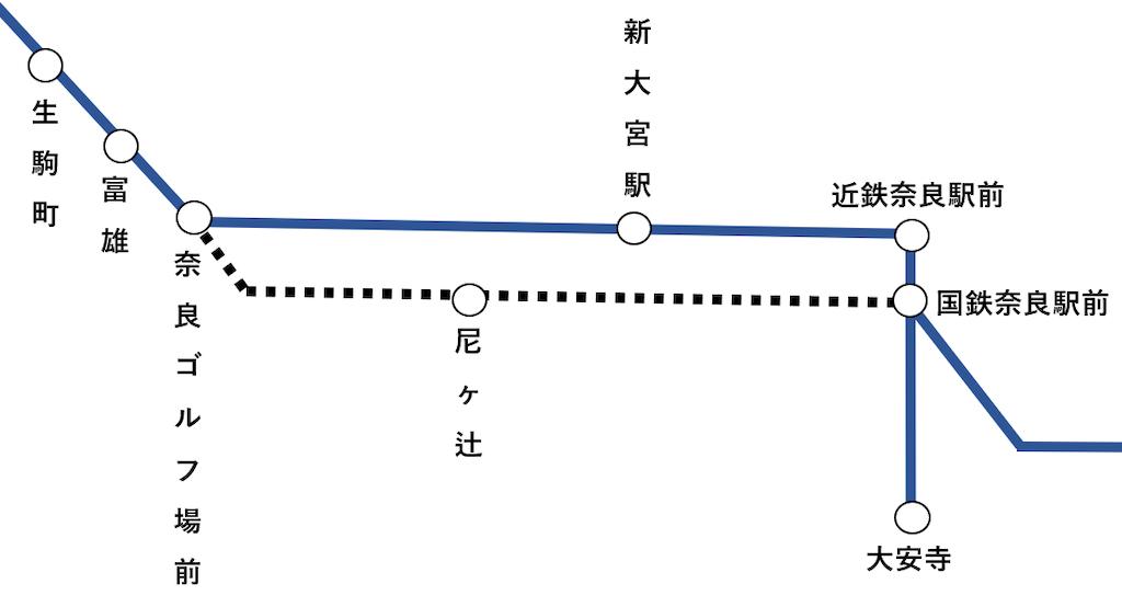 f:id:Matsuda_KOTU:20210110012355p:image