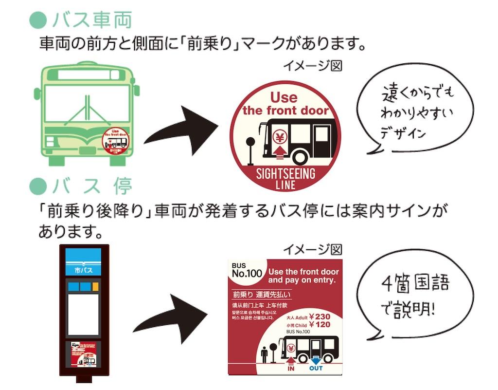 f:id:Matsuda_KOTU:20210408083802j:image