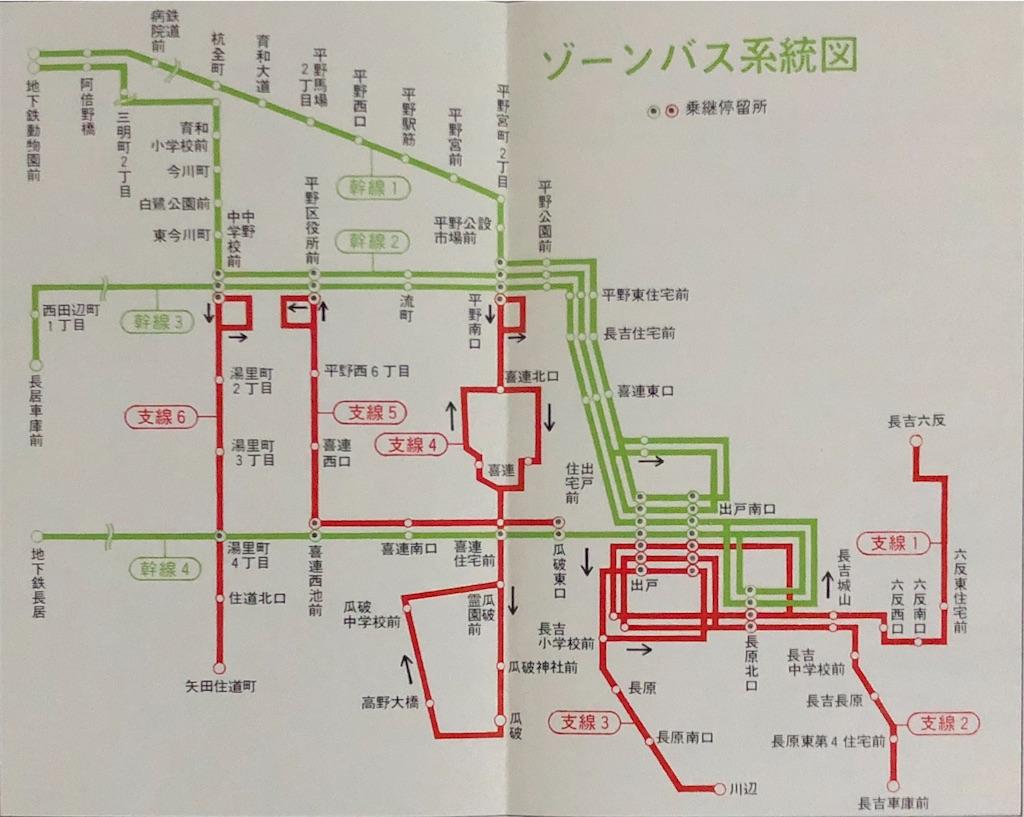 f:id:Matsuda_KOTU:20210801140606j:image
