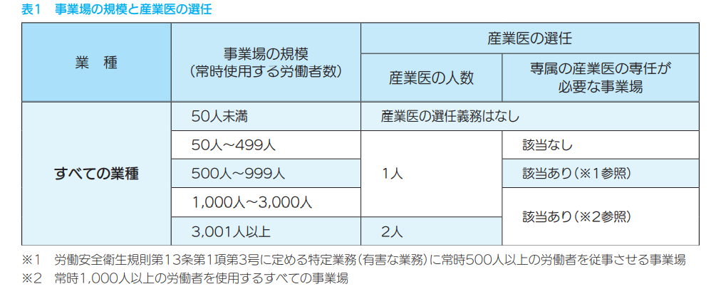f:id:Mazu07:20210509083650p:plain