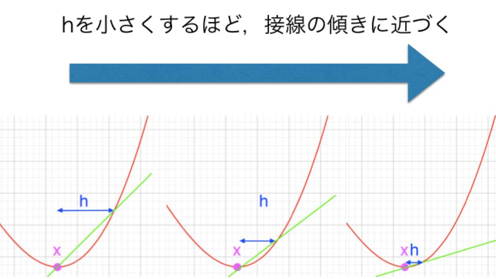f:id:McG:20170411100726j:plain