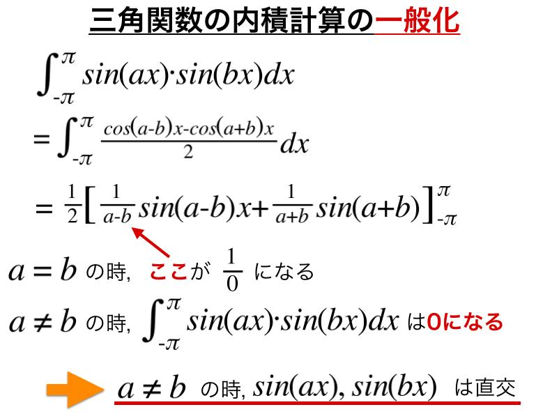 三角関数の内積計算の方法を一般化してみる
