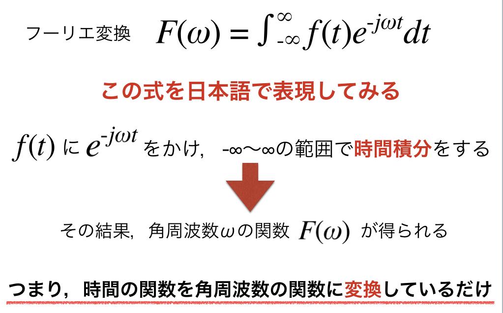 数式の意味を日本語で表現