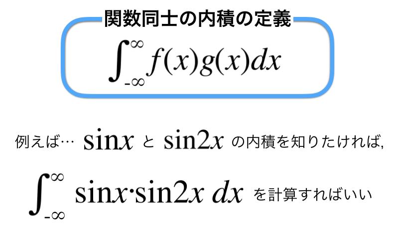 関数同士の内積を定義し直した図