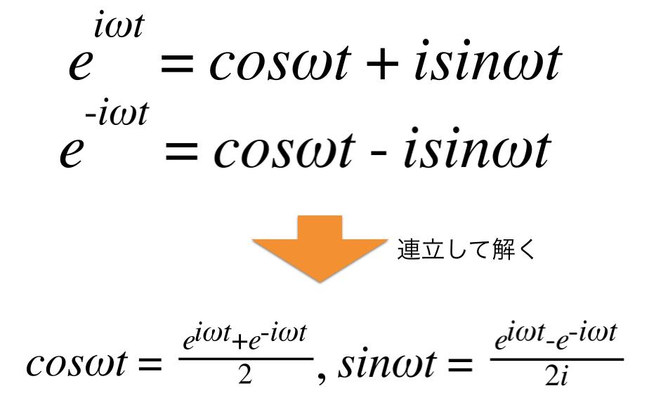 オイラーの公式を使って三角関数を指数表現