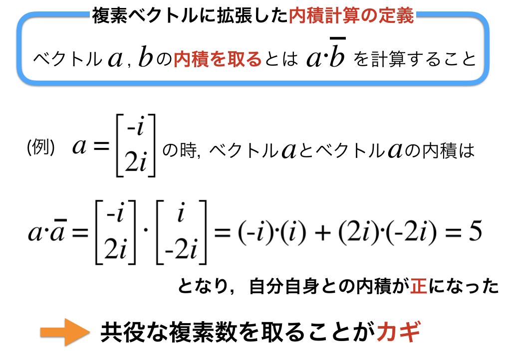 内積計算の定義を複素ベクトルに拡張