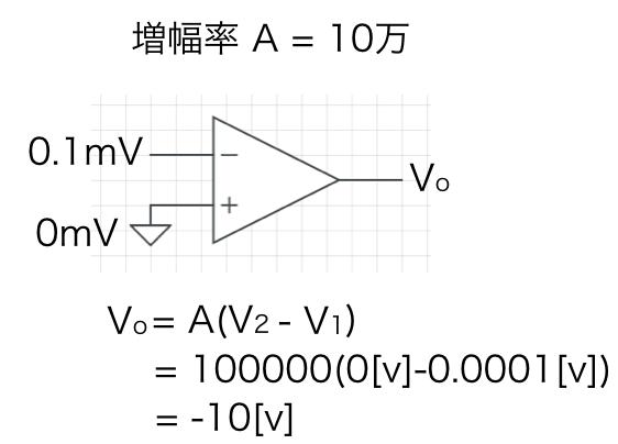 オペアンプの増幅率の具体的な計算