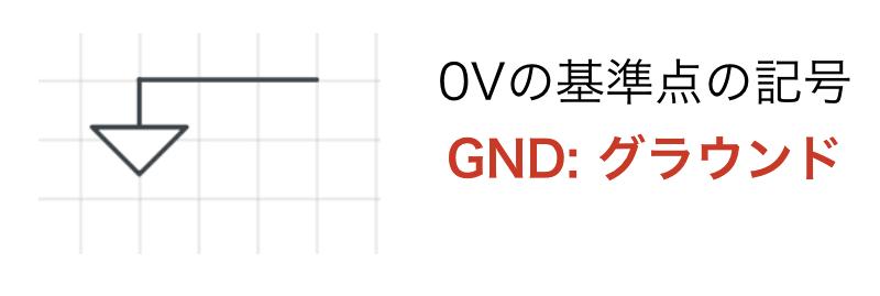 グラウンド記号GNDの解説