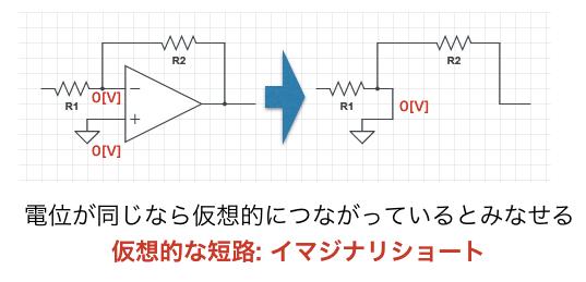 イマジナリショートを利用した回路図の書き換え