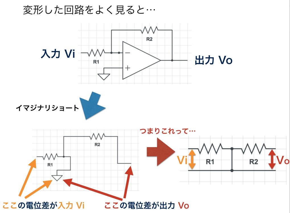 実際に回路図を書き換えてみる過程の図解