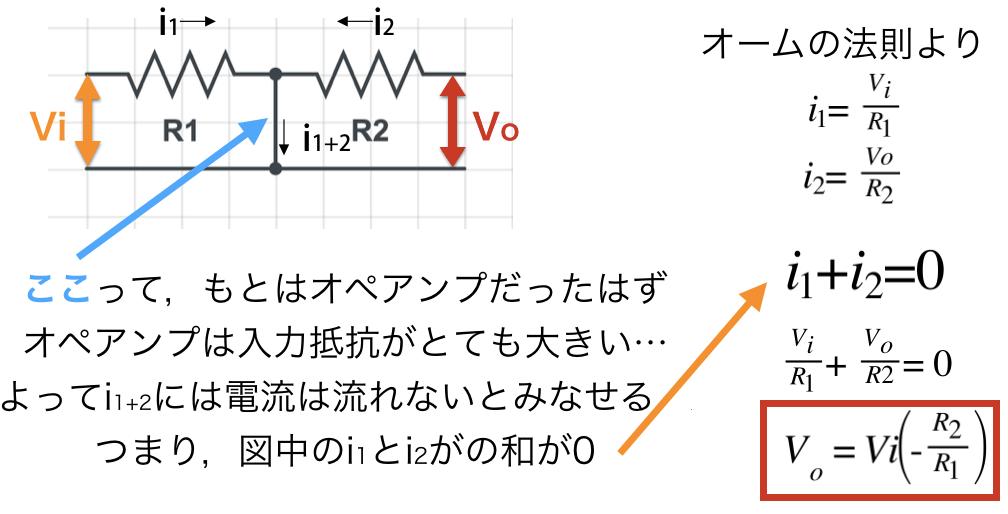 反転増幅器の出力電圧を求める