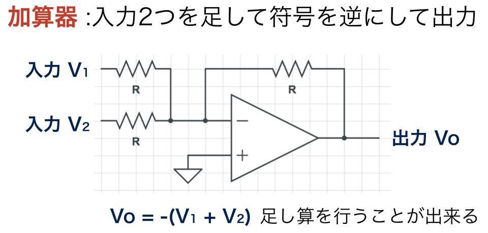 オペアンプを使った加算器の図解