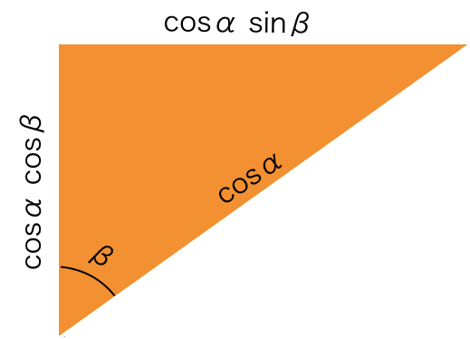 左上の三角形の辺の長さを図示