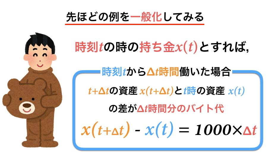 例を数式を使って表現してみる