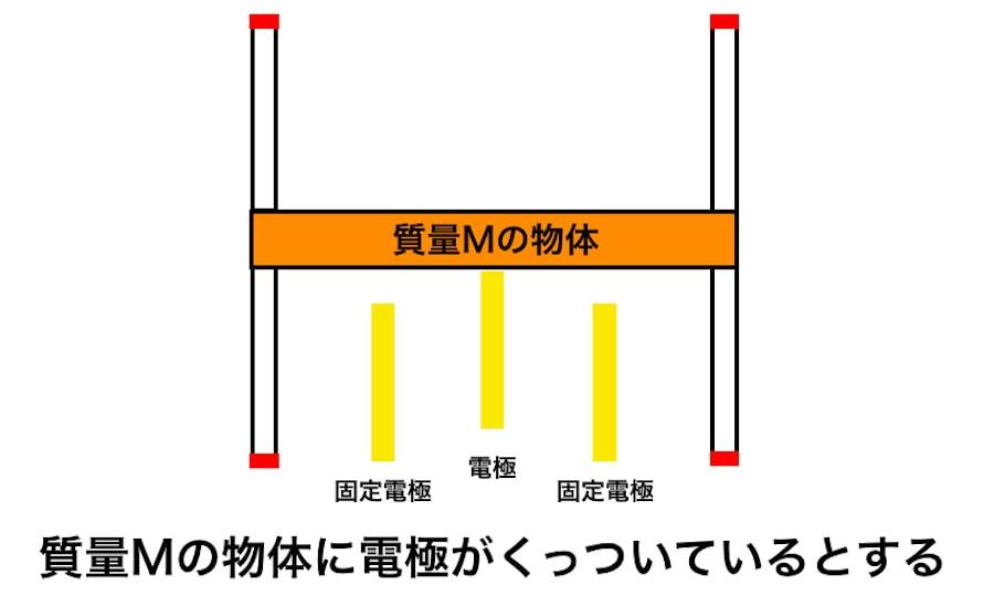 f:id:McG:20171201140536j:plain