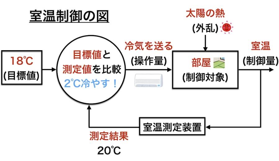 f:id:McG:20171202212049j:plain