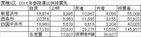 f:id:Mchan:20170321160718j:plain