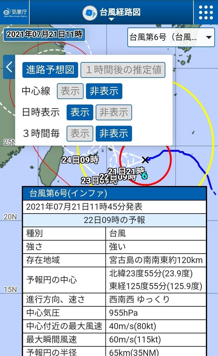 2021年台風6号(インファ)気象庁情報