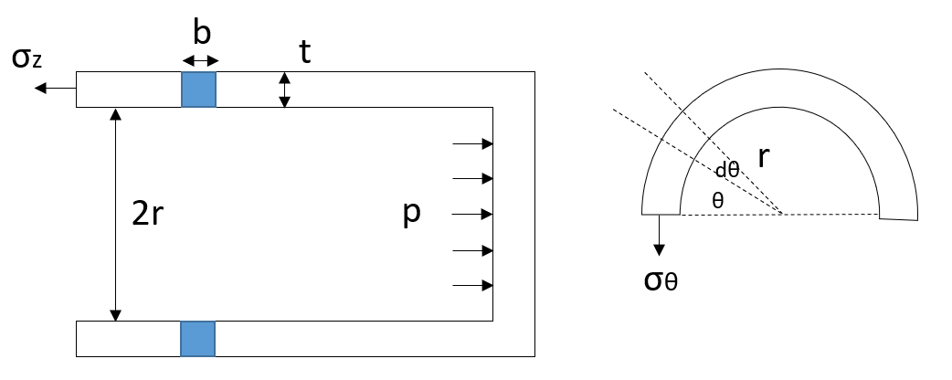 f:id:MechanicalEngineer:20190818163723p:plain