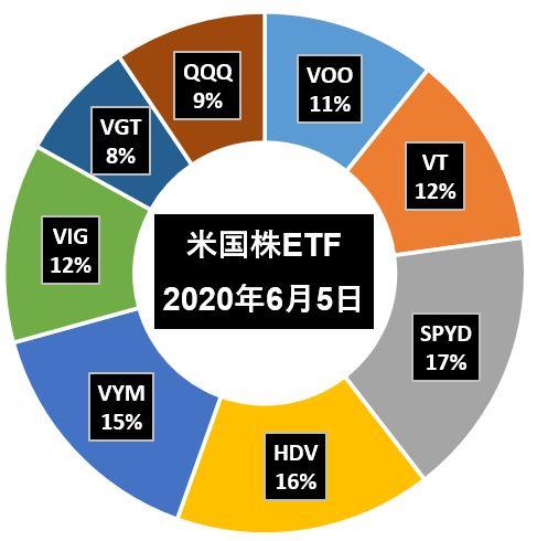 f:id:MechanicalEngineer:20200606081516j:plain