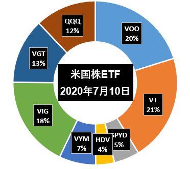 f:id:MechanicalEngineer:20200711081347j:plain