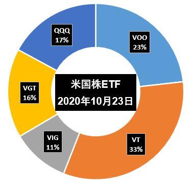 f:id:MechanicalEngineer:20201024084748j:plain