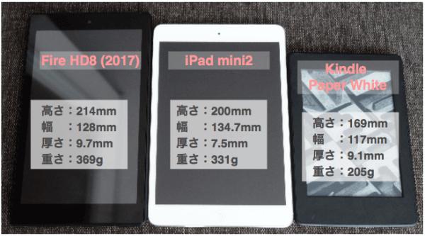 iPadminiとFire HD 8のサイズ比較
