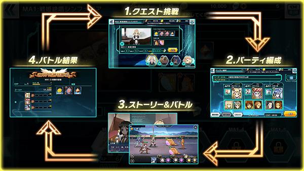 戦姫絶唱シンフォギアXD UNLIMITEDのゲーム内容