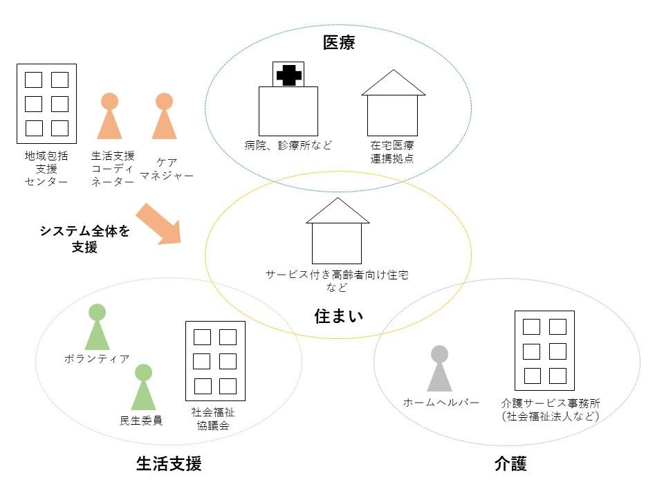 f:id:MegumiHarada:20170215111410j:plain