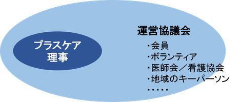 f:id:MegumiHarada:20170706160737j:plain