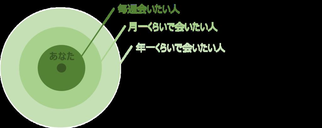 f:id:Megumi_Shida:20181118232901p:plain