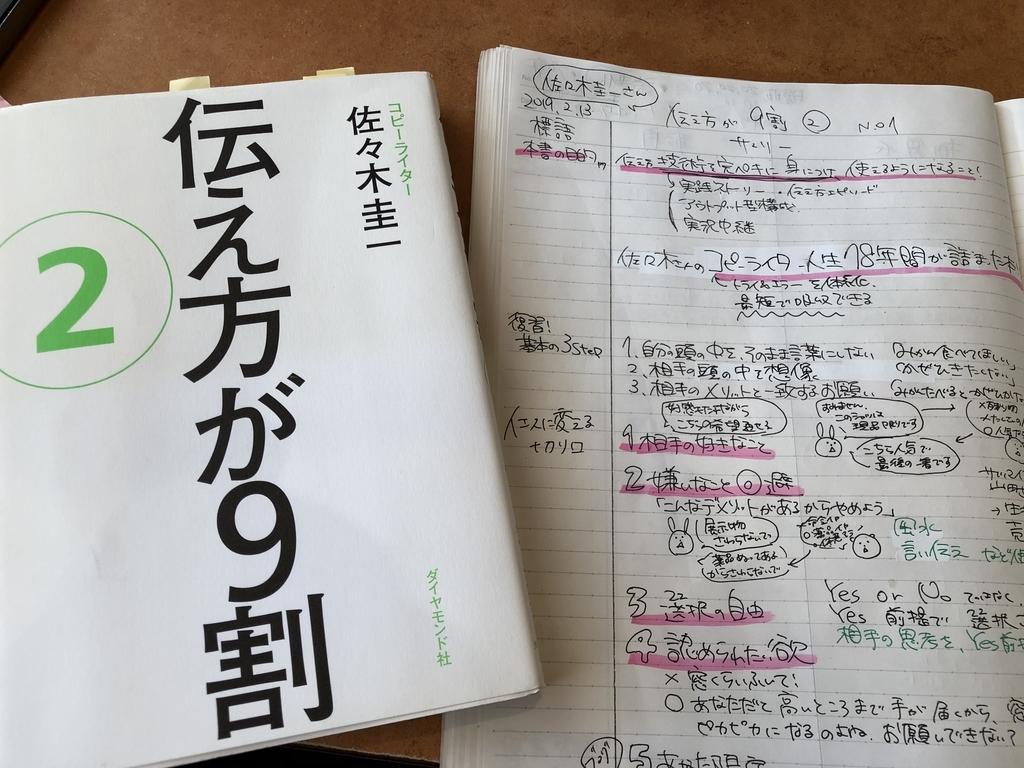 f:id:Megumi_Shida:20190213161802j:plain