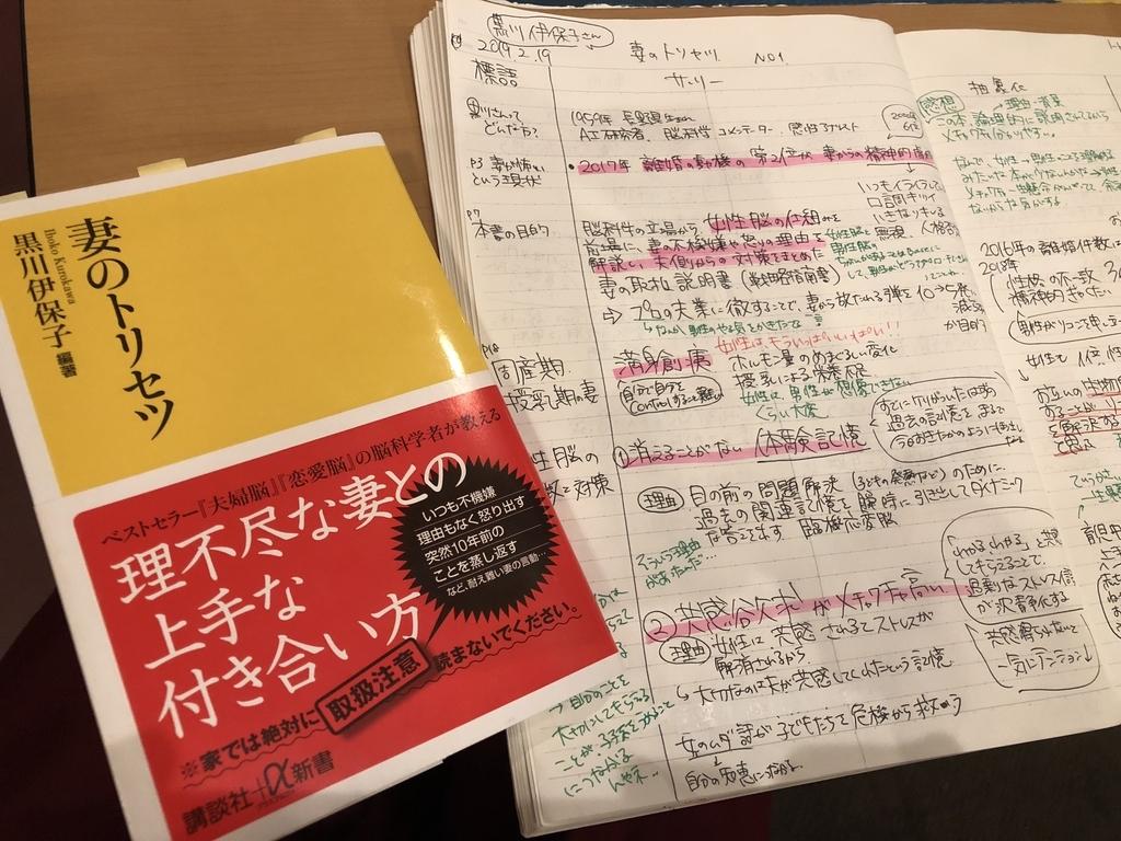 f:id:Megumi_Shida:20190219181311j:plain