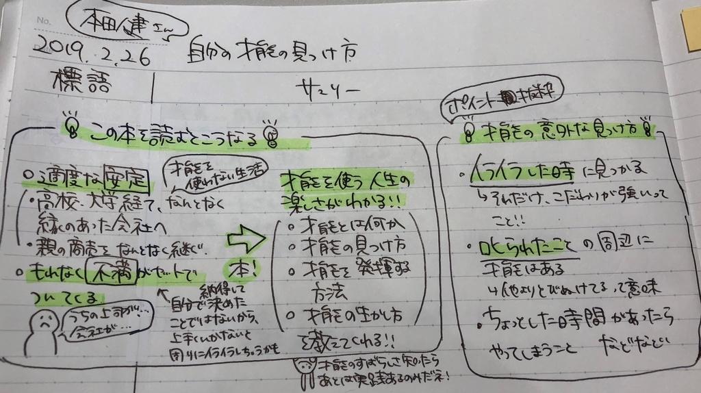f:id:Megumi_Shida:20190228195001j:plain