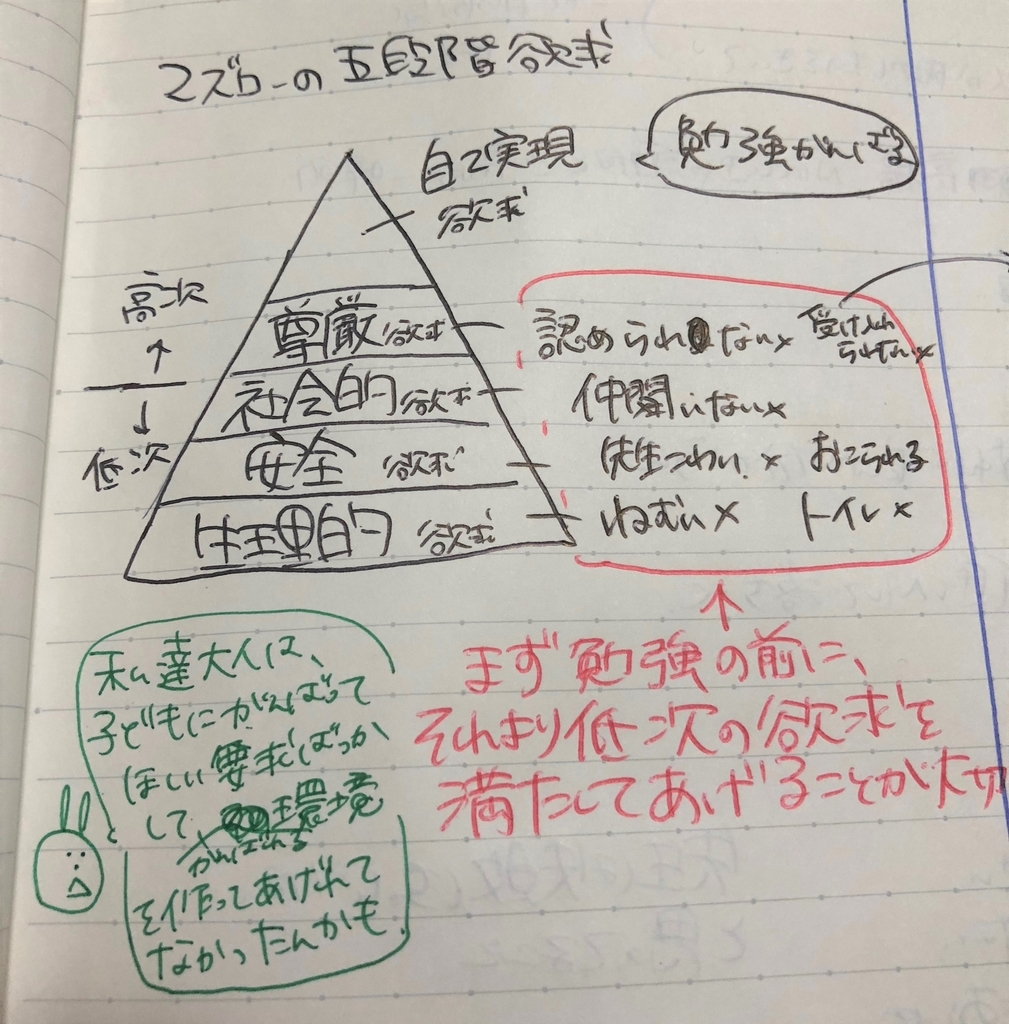 f:id:Megumi_Shida:20190303103952j:plain