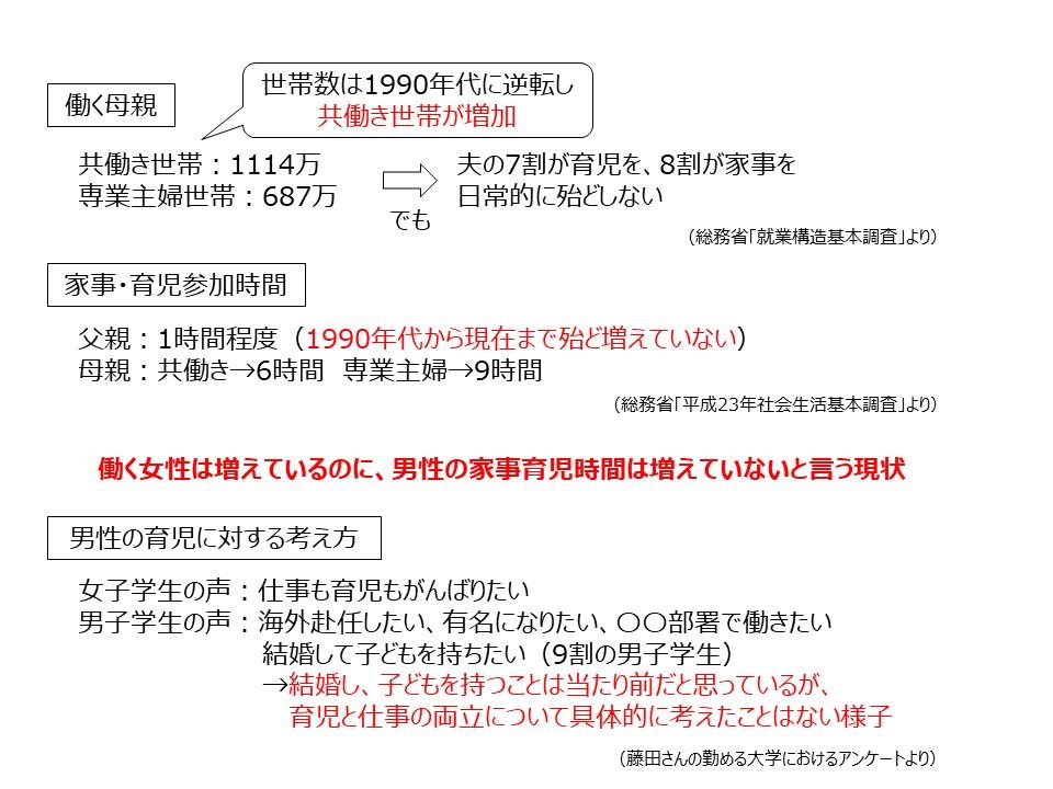 f:id:Megumi_Shida:20190304132105j:plain