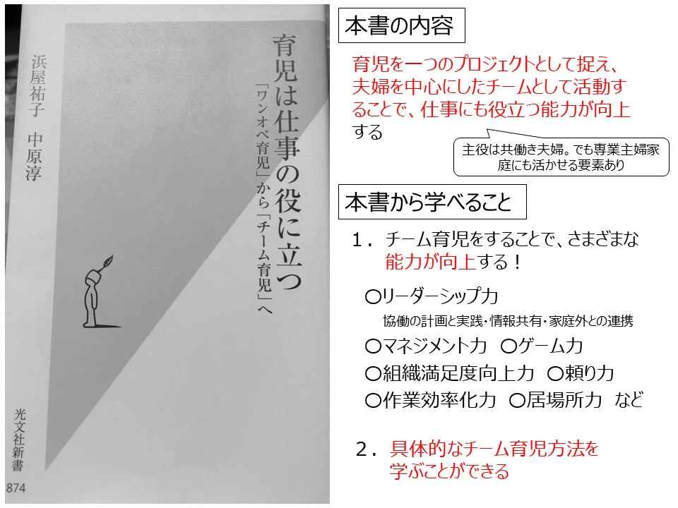 f:id:Megumi_Shida:20190307222315j:plain