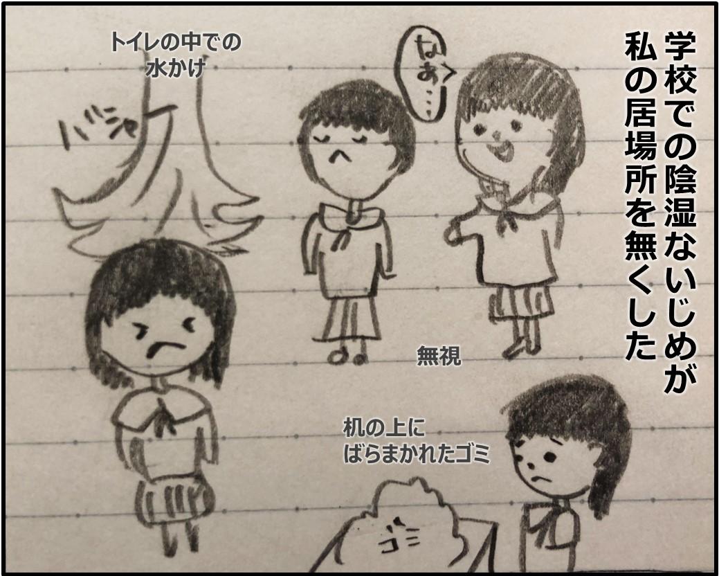 f:id:Megumi_Shida:20190411204715j:plain