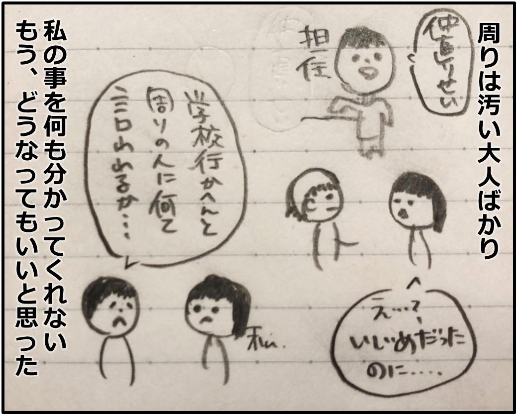 f:id:Megumi_Shida:20190411204755j:plain