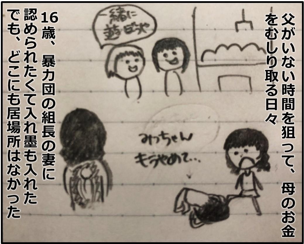 f:id:Megumi_Shida:20190411204818j:plain
