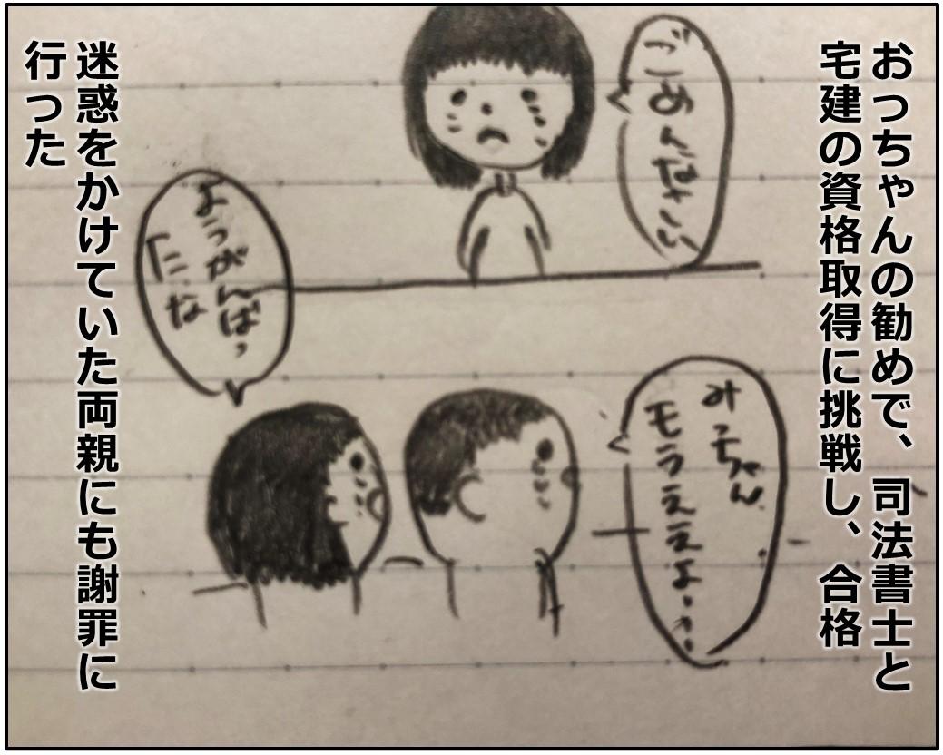 f:id:Megumi_Shida:20190411204859j:plain