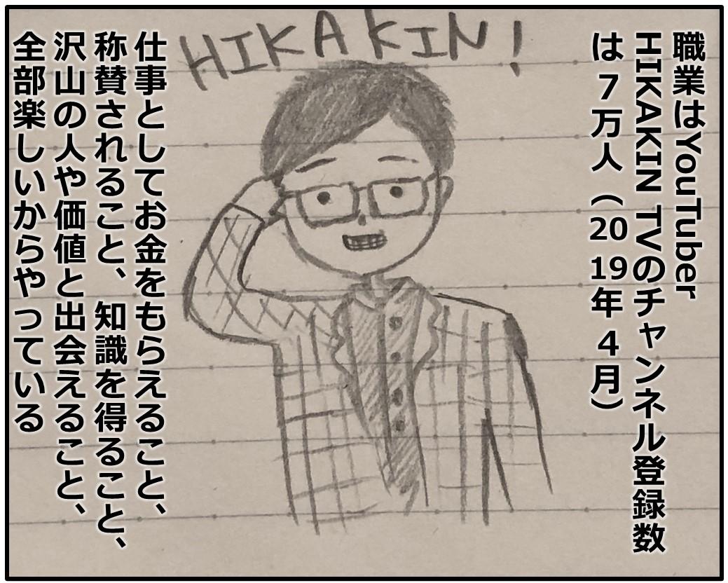 f:id:Megumi_Shida:20190417114401j:plain