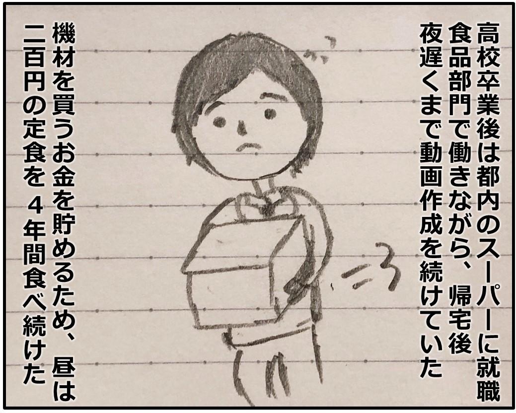 f:id:Megumi_Shida:20190417114455j:plain