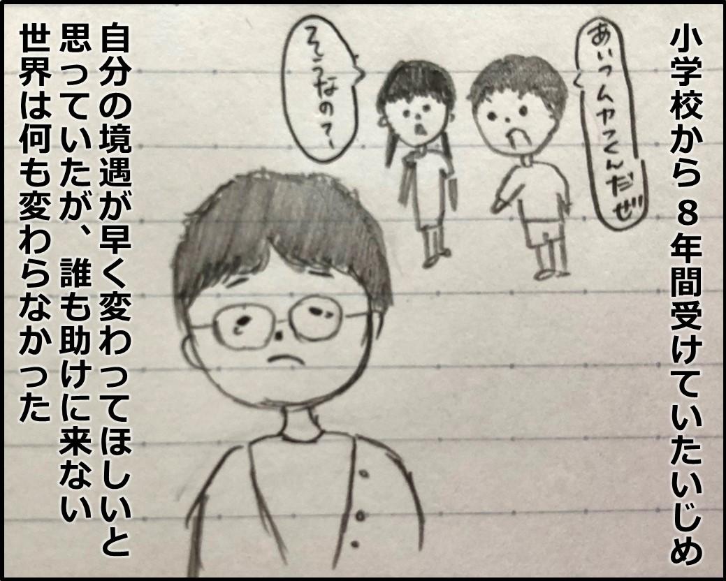 f:id:Megumi_Shida:20190419121916j:plain