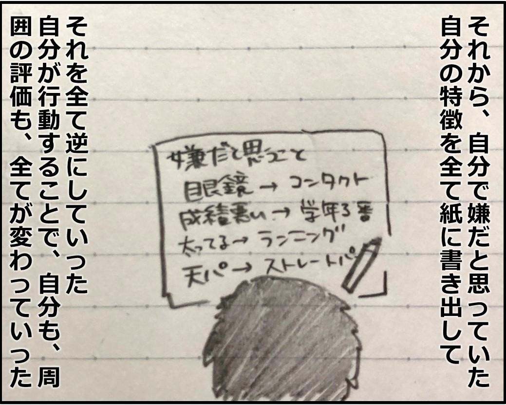 f:id:Megumi_Shida:20190419121941j:plain