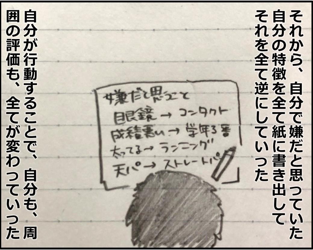 f:id:Megumi_Shida:20190423074201j:plain