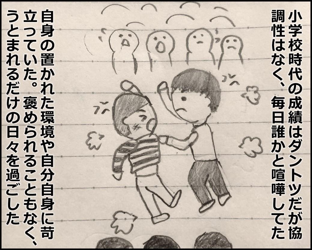 f:id:Megumi_Shida:20190426125411j:plain