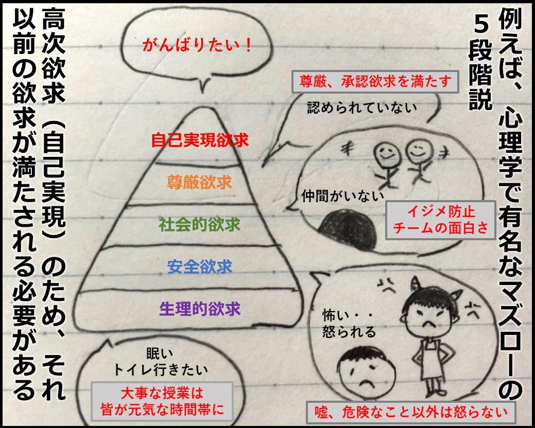 f:id:Megumi_Shida:20190502235436j:plain