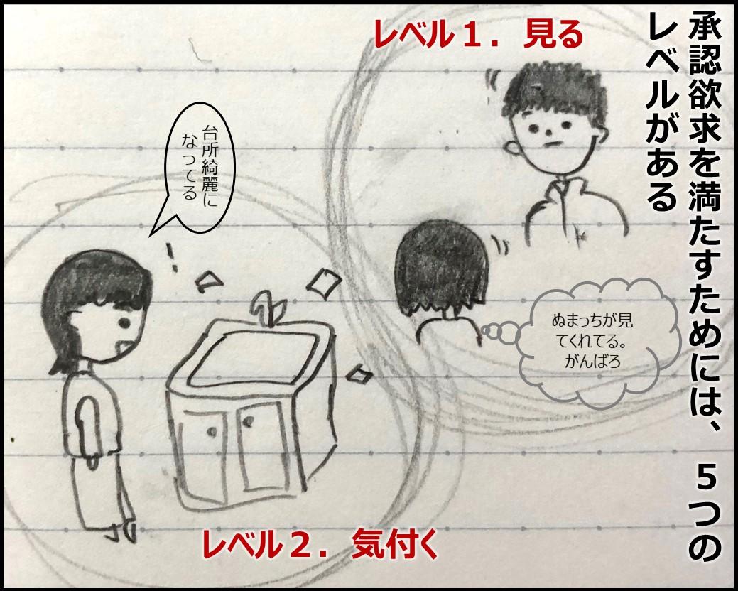 f:id:Megumi_Shida:20190502235447j:plain