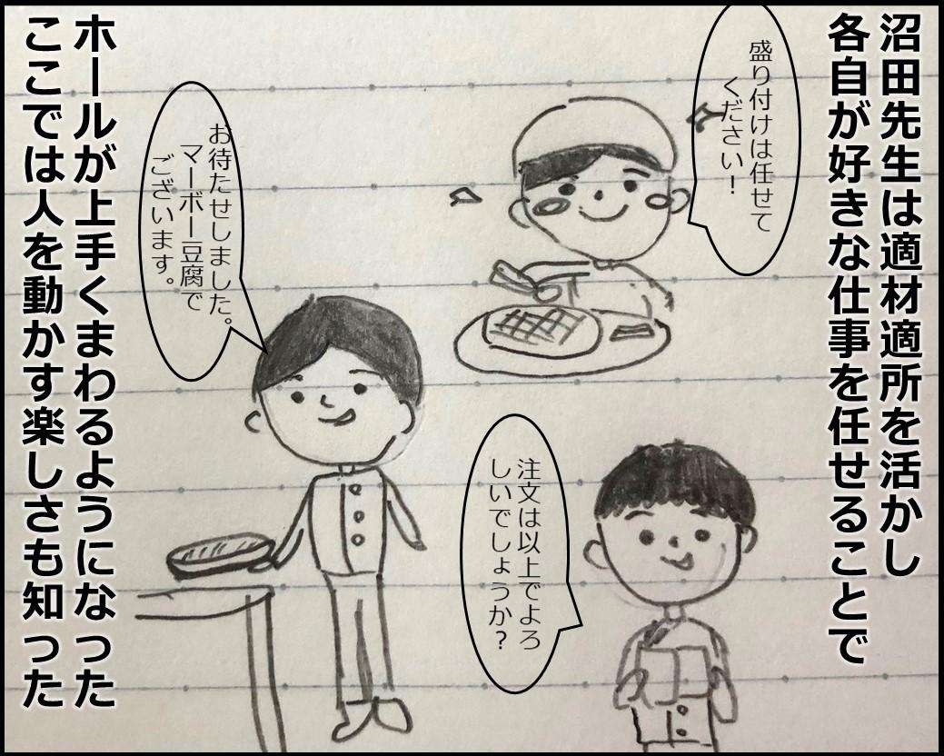 f:id:Megumi_Shida:20190505133106j:plain